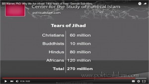 tears of Jihad